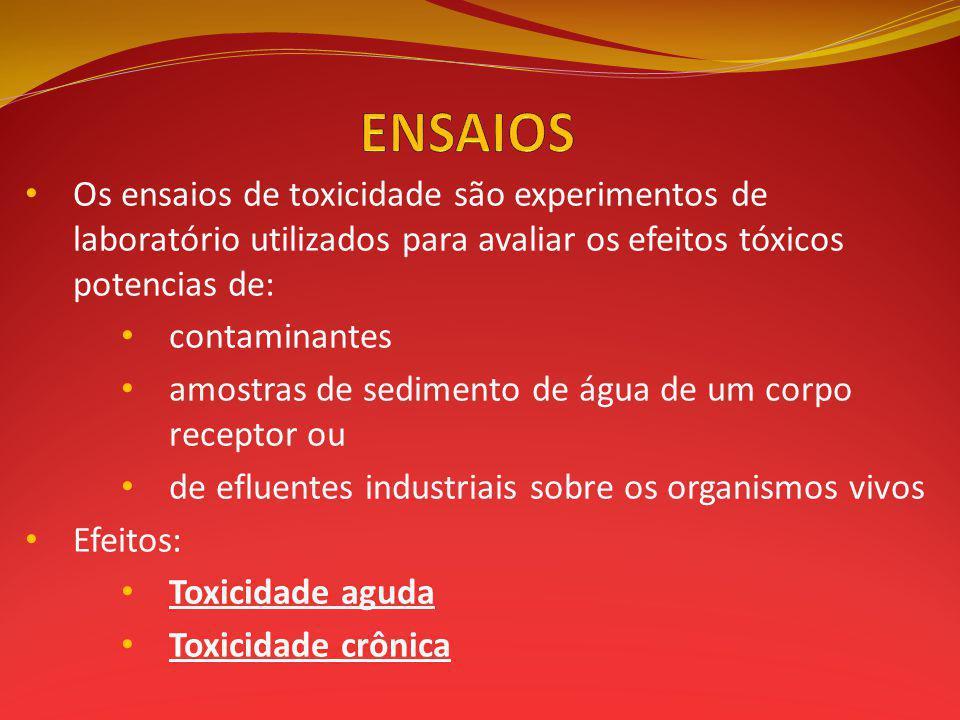 ENSAIOS Os ensaios de toxicidade são experimentos de laboratório utilizados para avaliar os efeitos tóxicos potencias de: