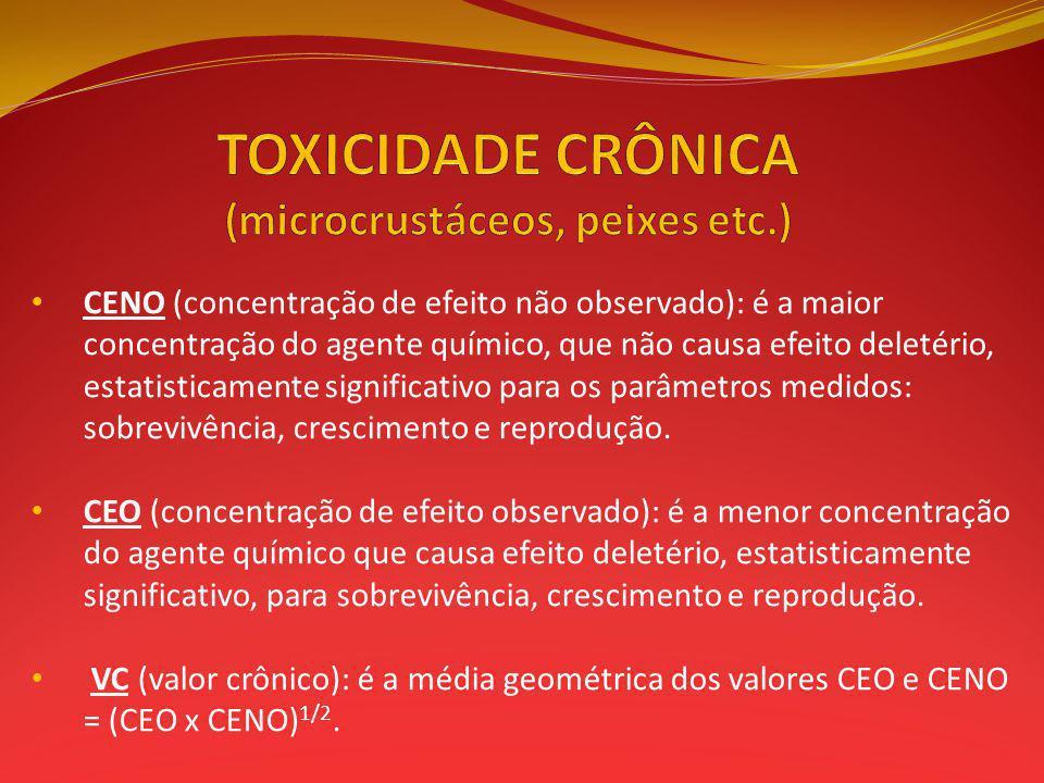 TOXICIDADE CRÔNICA (microcrustáceos, peixes etc.)