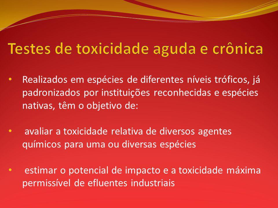 Testes de toxicidade aguda e crônica