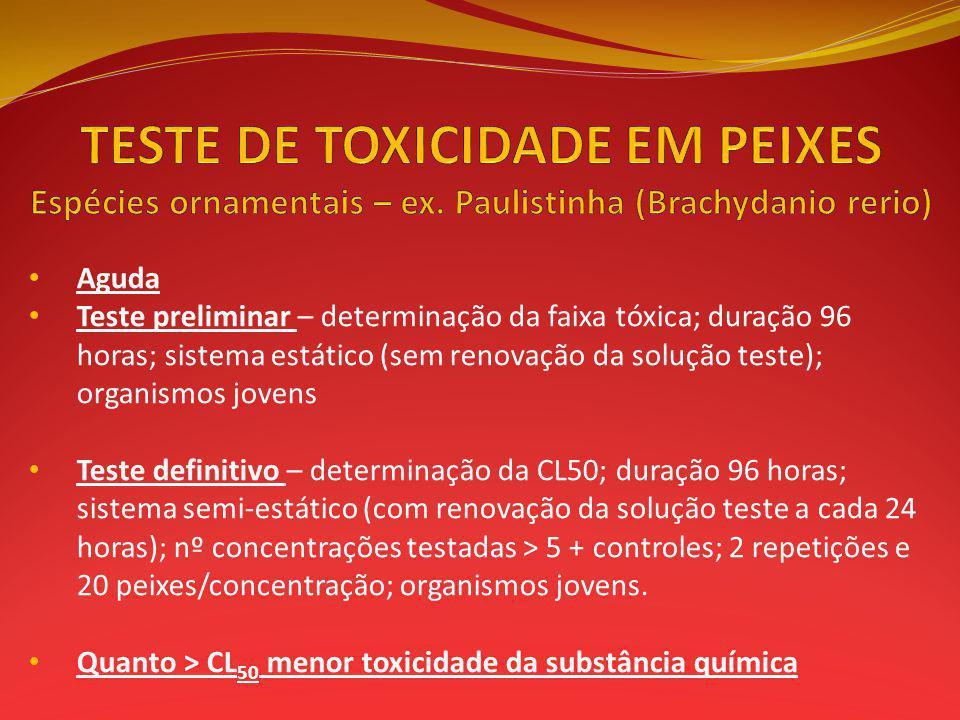 TESTE DE TOXICIDADE EM PEIXES Espécies ornamentais – ex