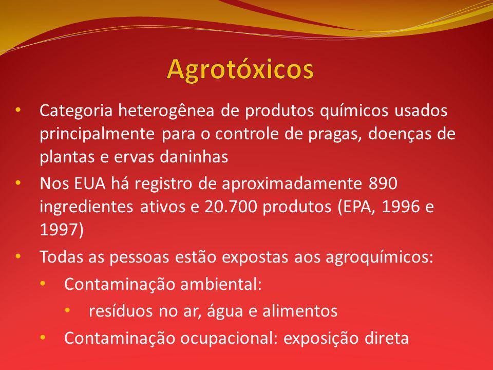 Agrotóxicos Categoria heterogênea de produtos químicos usados principalmente para o controle de pragas, doenças de plantas e ervas daninhas.