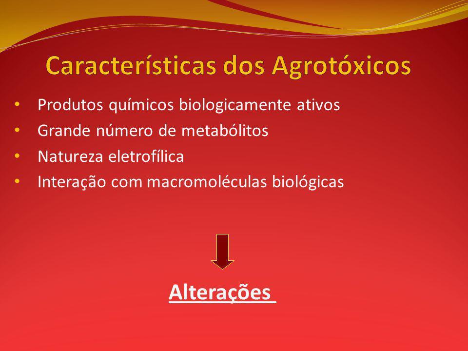 Características dos Agrotóxicos