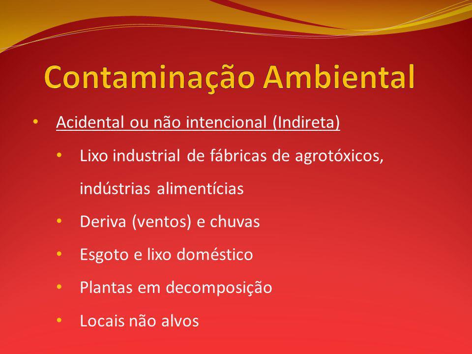 Contaminação Ambiental