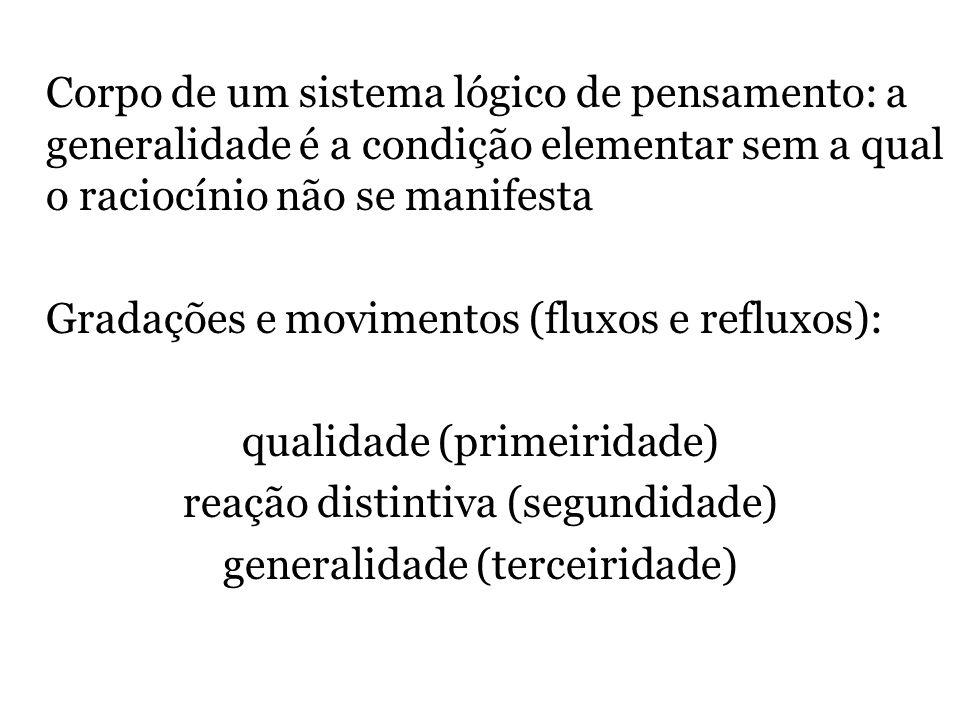 Corpo de um sistema lógico de pensamento: a generalidade é a condição elementar sem a qual o raciocínio não se manifesta Gradações e movimentos (fluxos e refluxos): qualidade (primeiridade) reação distintiva (segundidade) generalidade (terceiridade)