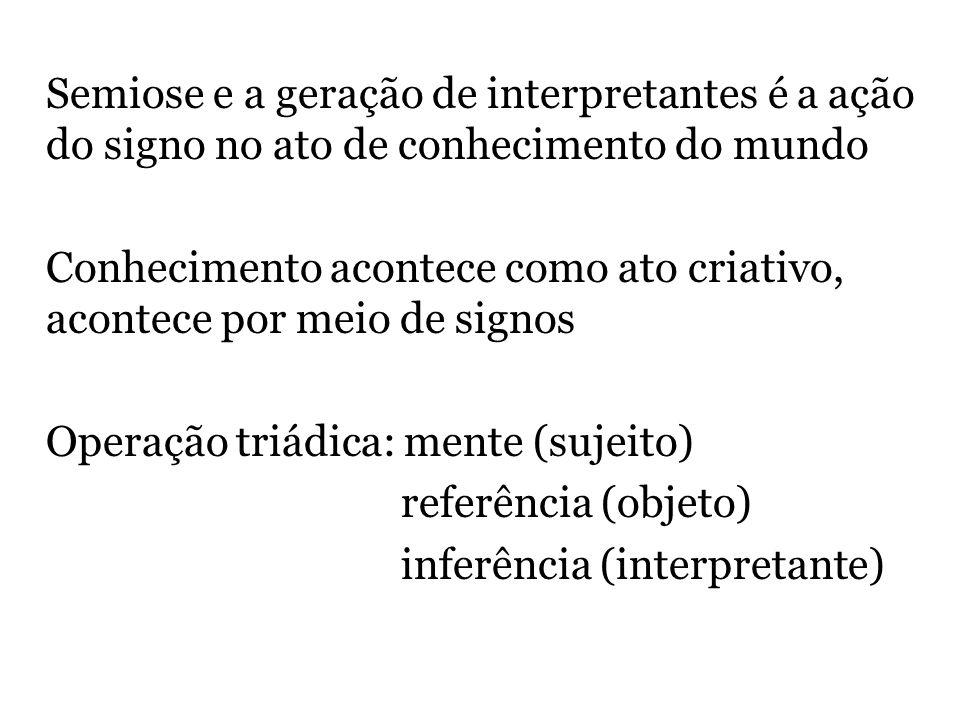Semiose e a geração de interpretantes é a ação do signo no ato de conhecimento do mundo Conhecimento acontece como ato criativo, acontece por meio de signos Operação triádica: mente (sujeito) referência (objeto) inferência (interpretante)