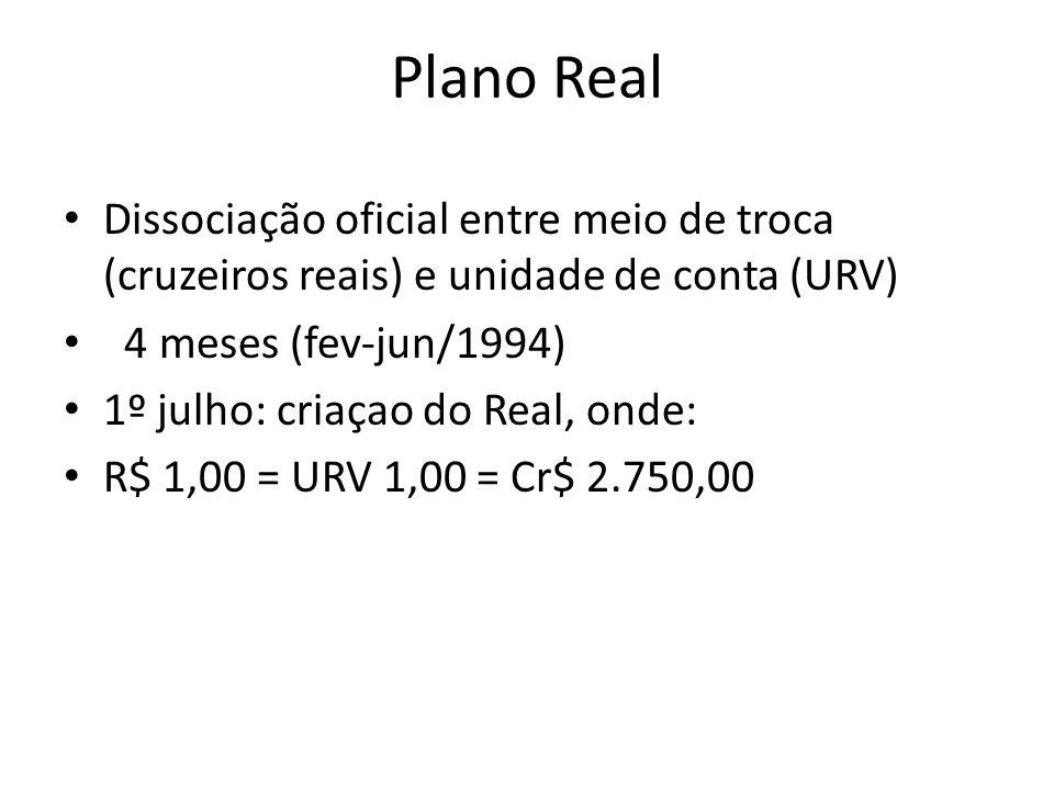 Plano Real Dissociação oficial entre meio de troca (cruzeiros reais) e unidade de conta (URV) 4 meses (fev-jun/1994)