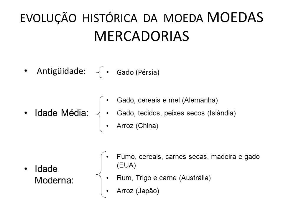 EVOLUÇÃO HISTÓRICA DA MOEDA MOEDAS MERCADORIAS