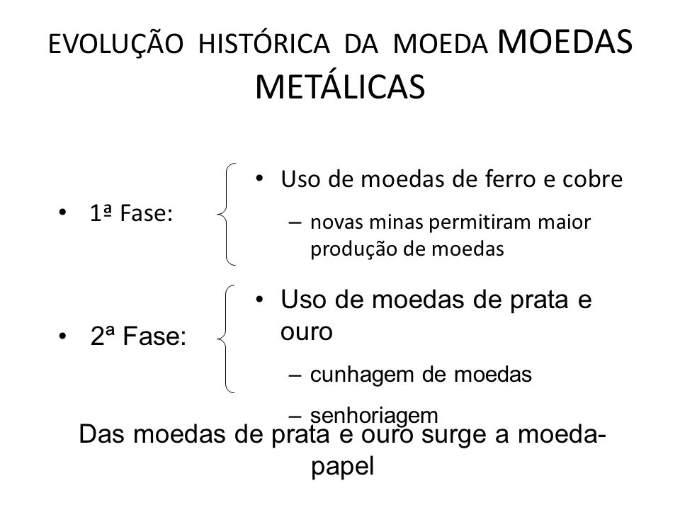 EVOLUÇÃO HISTÓRICA DA MOEDA MOEDAS METÁLICAS