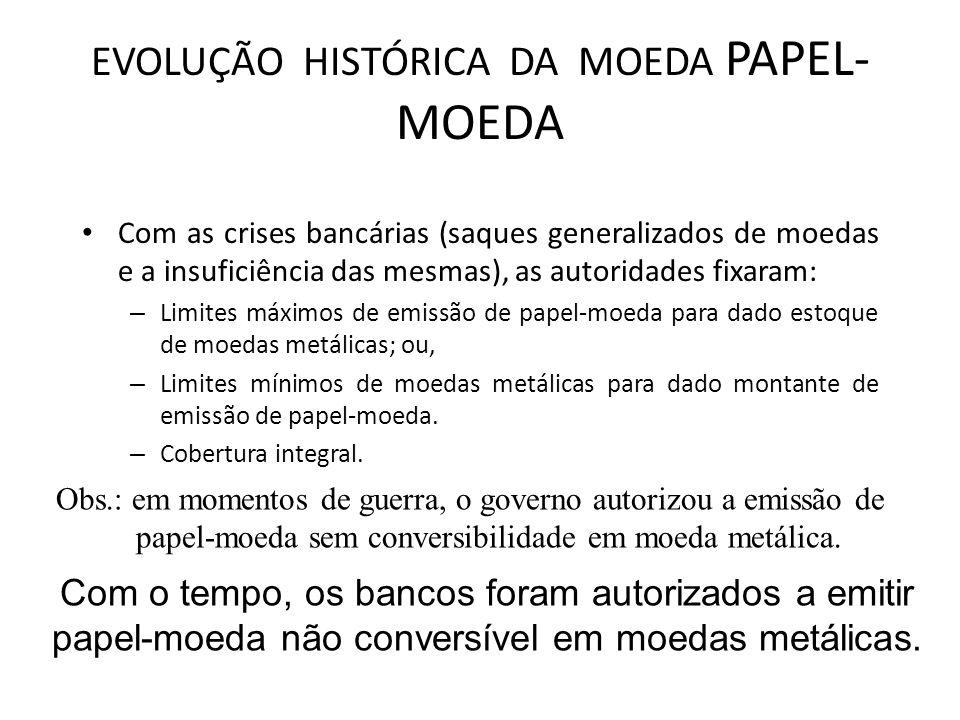 EVOLUÇÃO HISTÓRICA DA MOEDA PAPEL-MOEDA