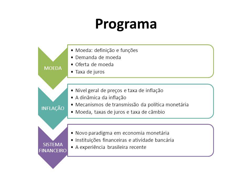 Programa MOEDA Moeda: definição e funções Demanda de moeda