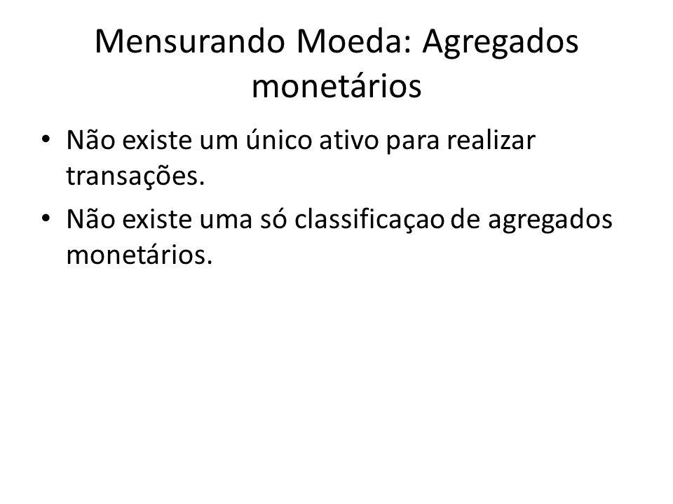 Mensurando Moeda: Agregados monetários