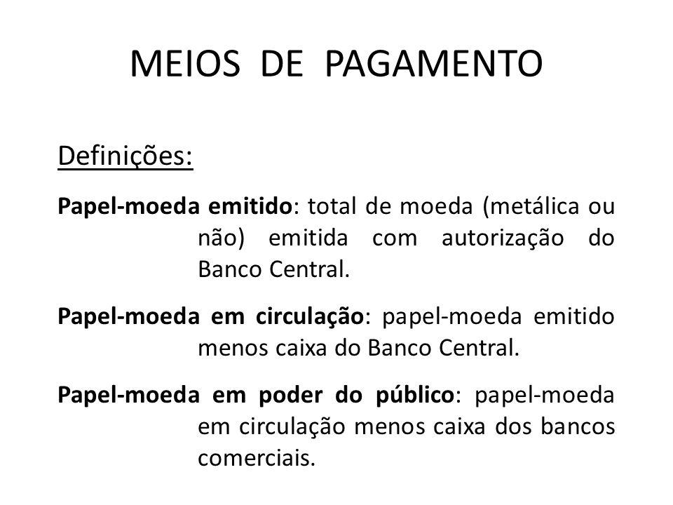 MEIOS DE PAGAMENTO Definições: