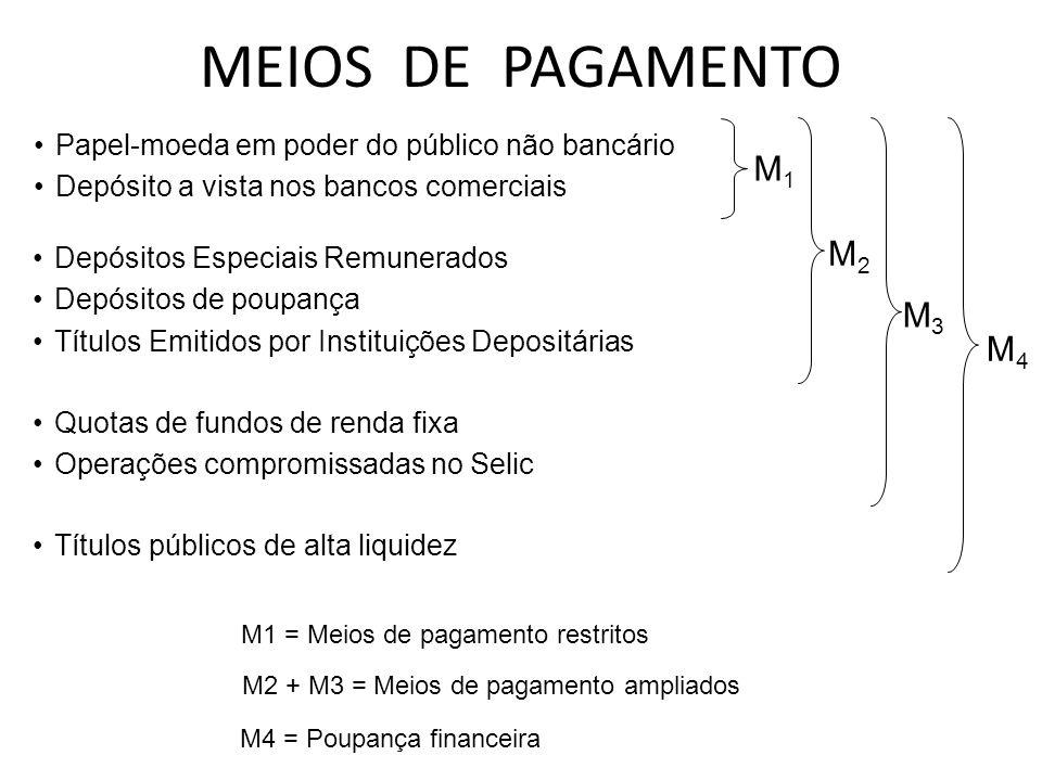 MEIOS DE PAGAMENTO M1 M2 M3 M4
