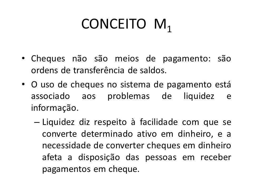 CONCEITO M1 Cheques não são meios de pagamento: são ordens de transferência de saldos.