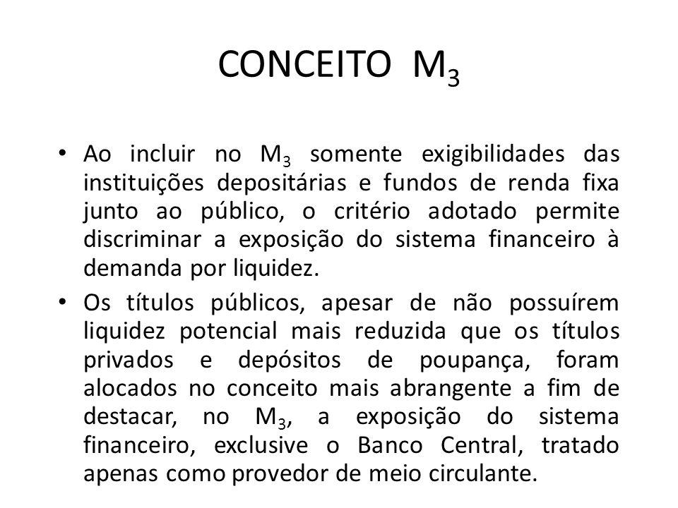 CONCEITO M3