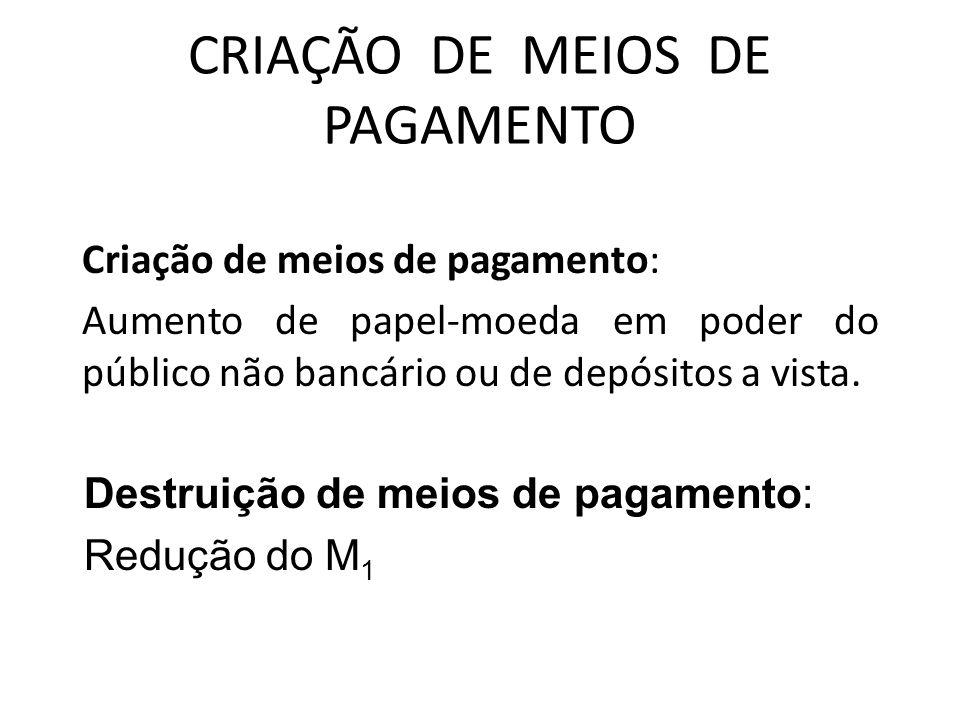 CRIAÇÃO DE MEIOS DE PAGAMENTO