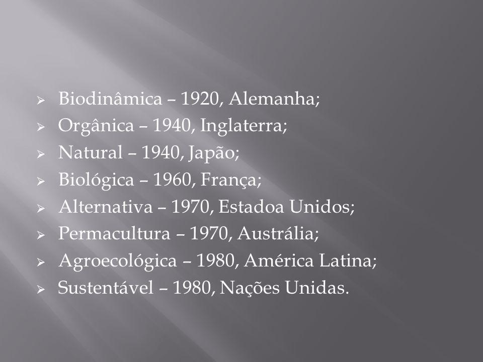Biodinâmica – 1920, Alemanha;