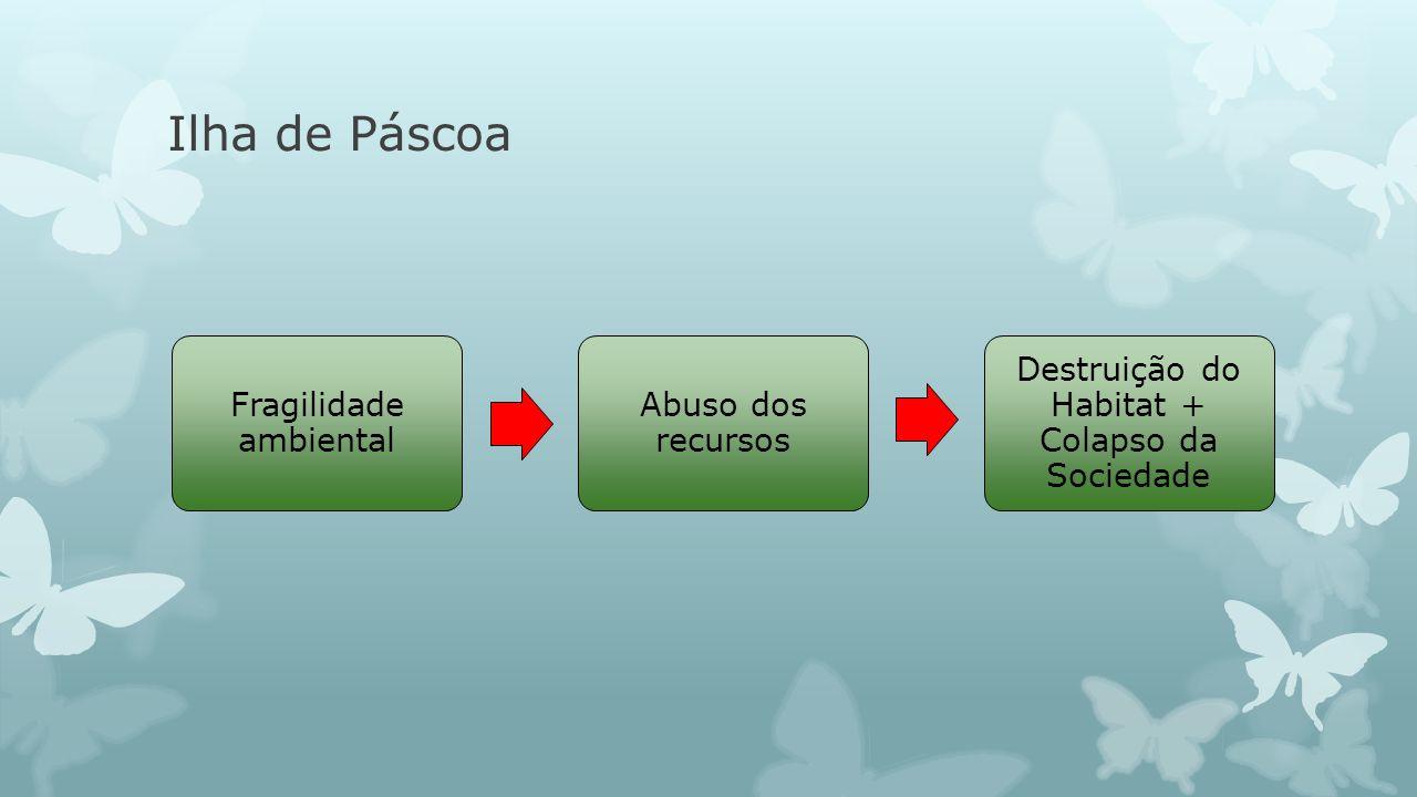 Ilha de Páscoa Fragilidade ambiental Abuso dos recursos