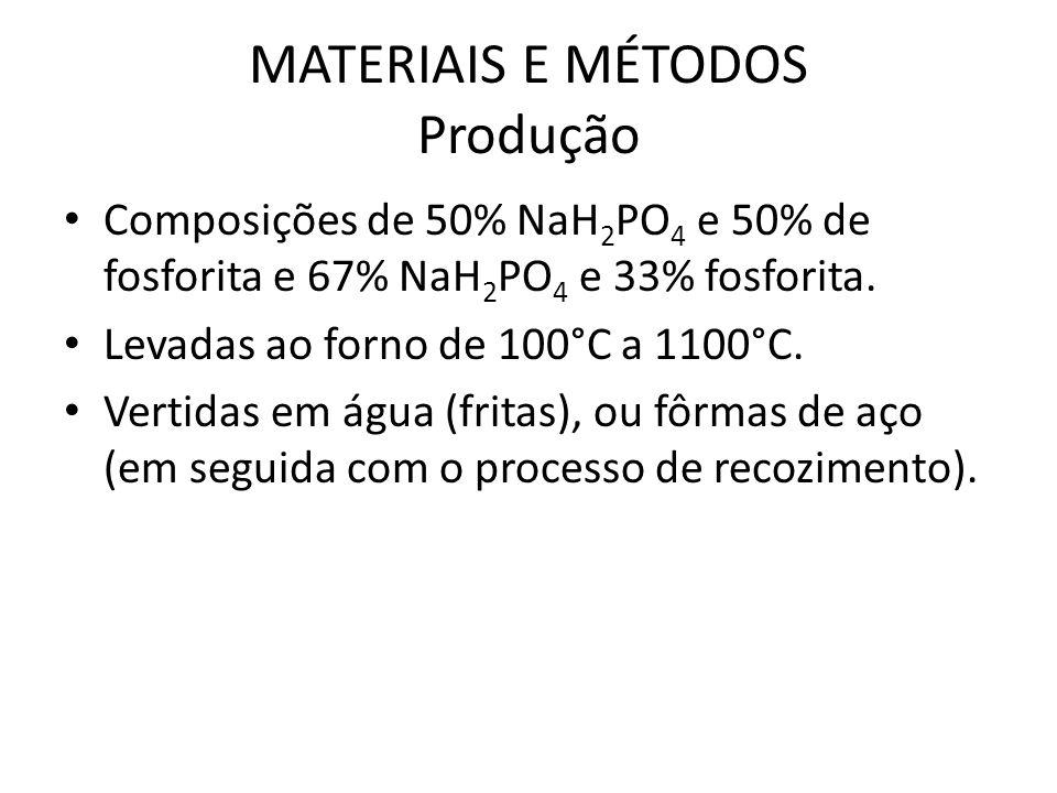 MATERIAIS E MÉTODOS Produção