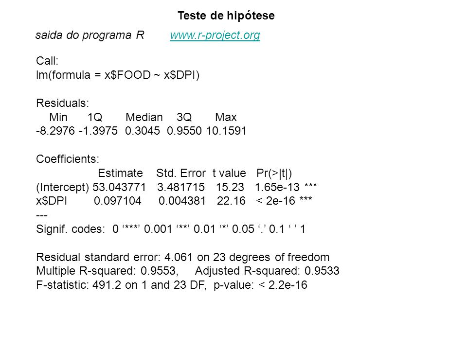 Teste de hipótese saida do programa R www.r-project.org. Call: lm(formula = x$FOOD ~ x$DPI)