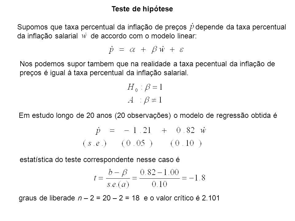 Teste de hipótese Supomos que taxa percentual da inflação de preços depende da taxa percentual.