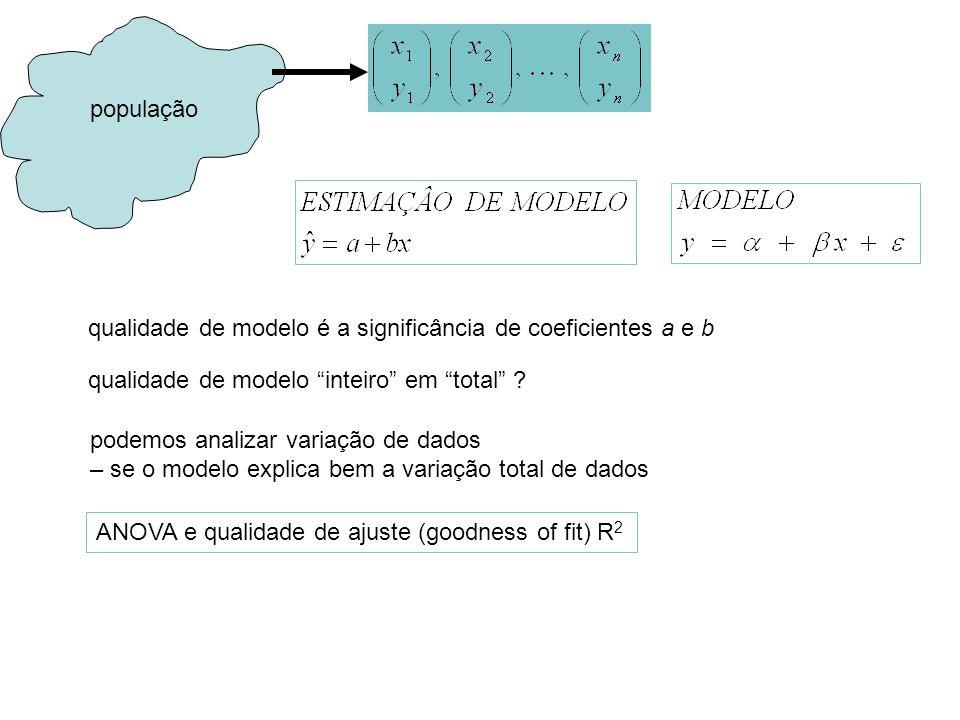 população qualidade de modelo é a significância de coeficientes a e b. qualidade de modelo inteiro em total