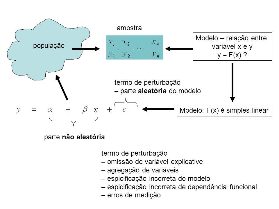 amostra Modelo – relação entre. variável x e y. y = F(x) população. termo de perturbação. – parte aleatória do modelo.