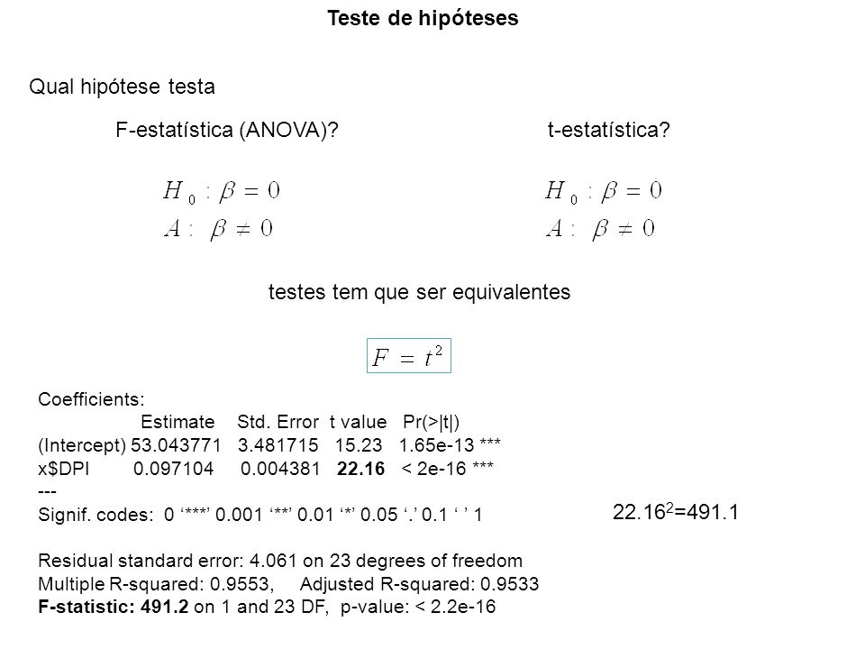 F-estatística (ANOVA) t-estatística