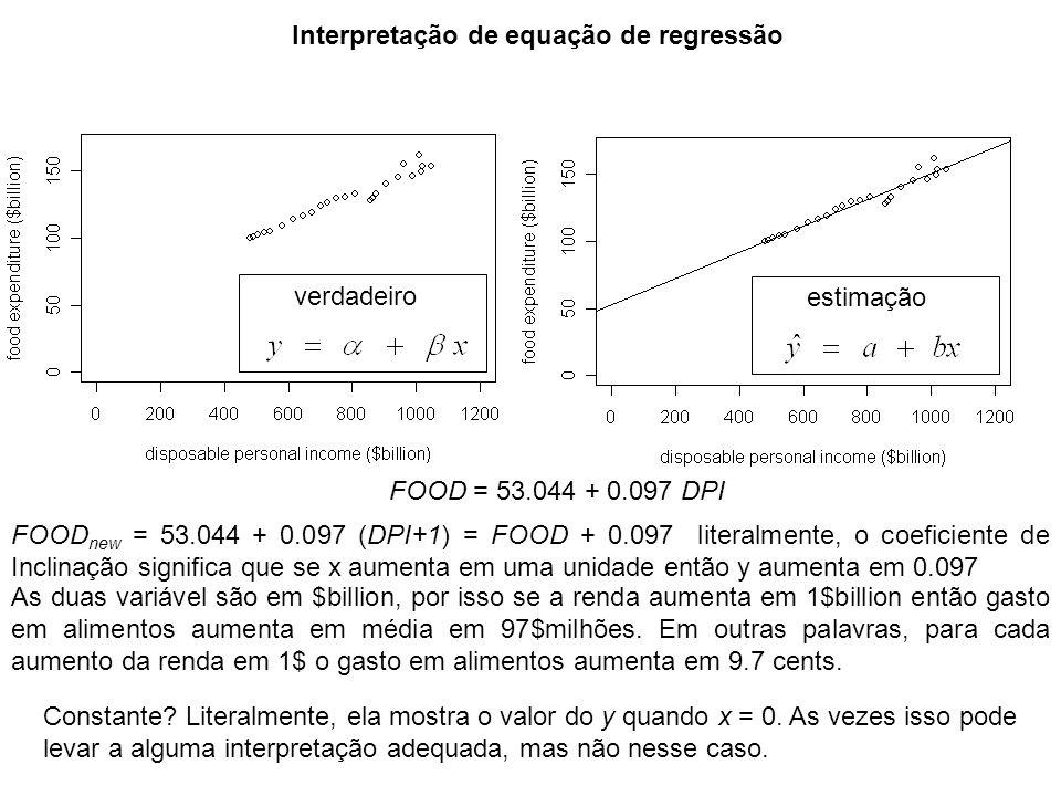 Interpretação de equação de regressão