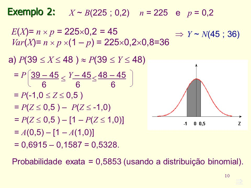 Exemplo 2: X ~ B(225 ; 0,2) n = 225 e p = 0,2. E(X)= n  p = 2250,2 = 45. Var(X)= n  p (1 – p) = 2250,20,8=36.