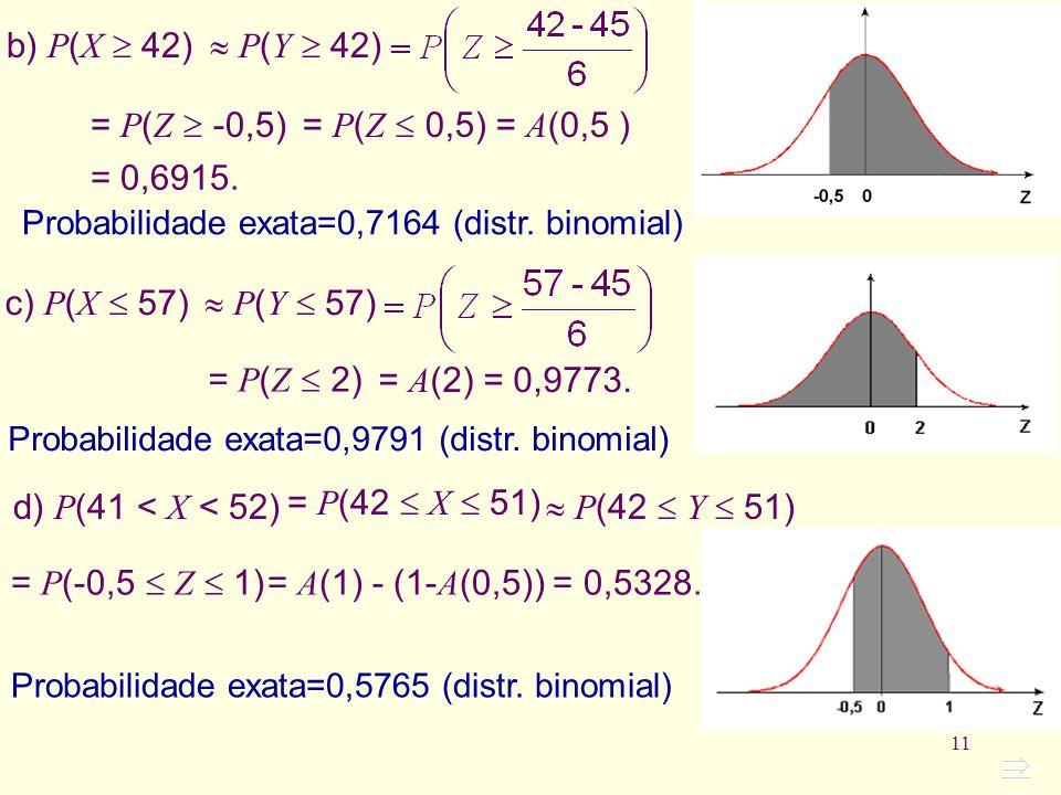 b) P(X  42)  P(Y  42) = P(Z  -0,5) = P(Z  0,5) = A(0,5 )
