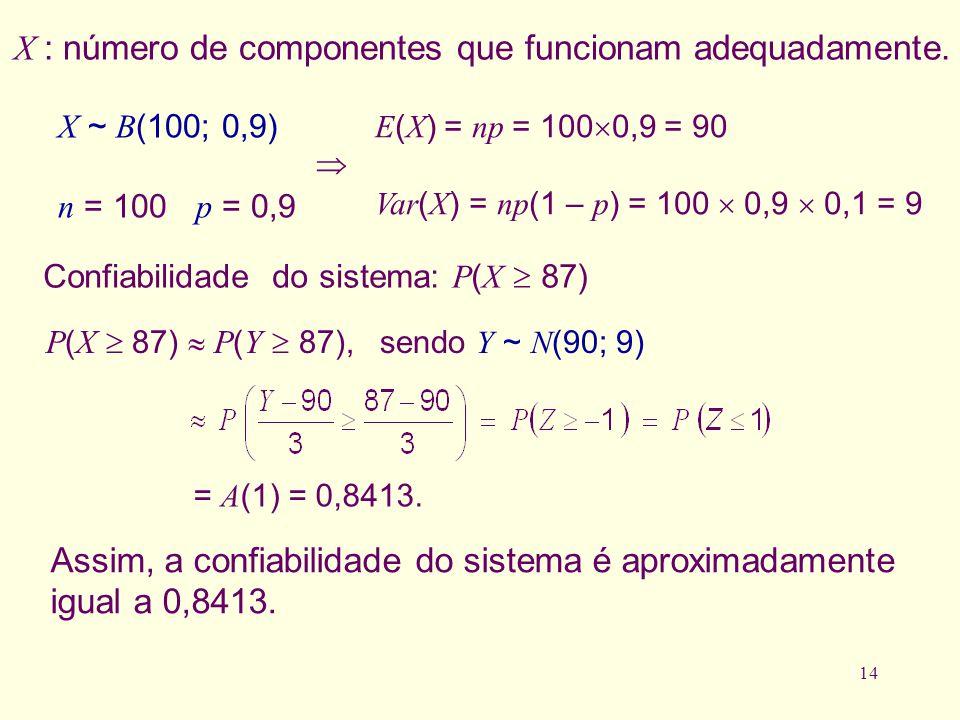 X : número de componentes que funcionam adequadamente.
