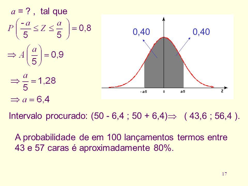 a = , tal que 0,40. Intervalo procurado: (50 - 6,4 ; 50 + 6,4)  ( 43,6 ; 56,4 ).