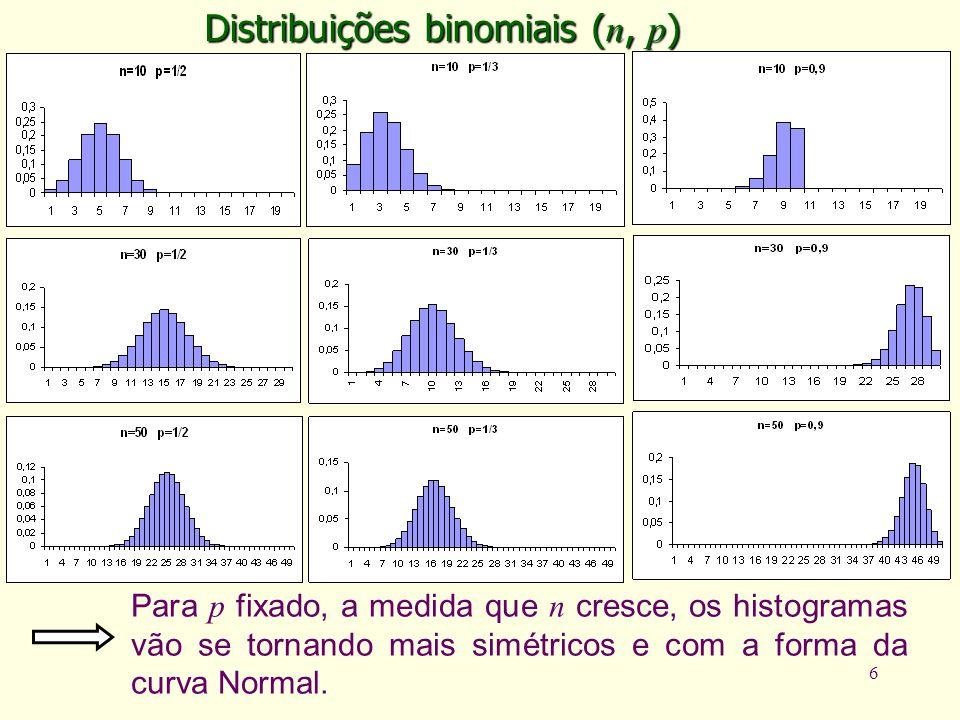 Distribuições binomiais (n, p)