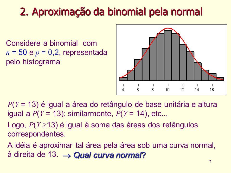 2. Aproximação da binomial pela normal