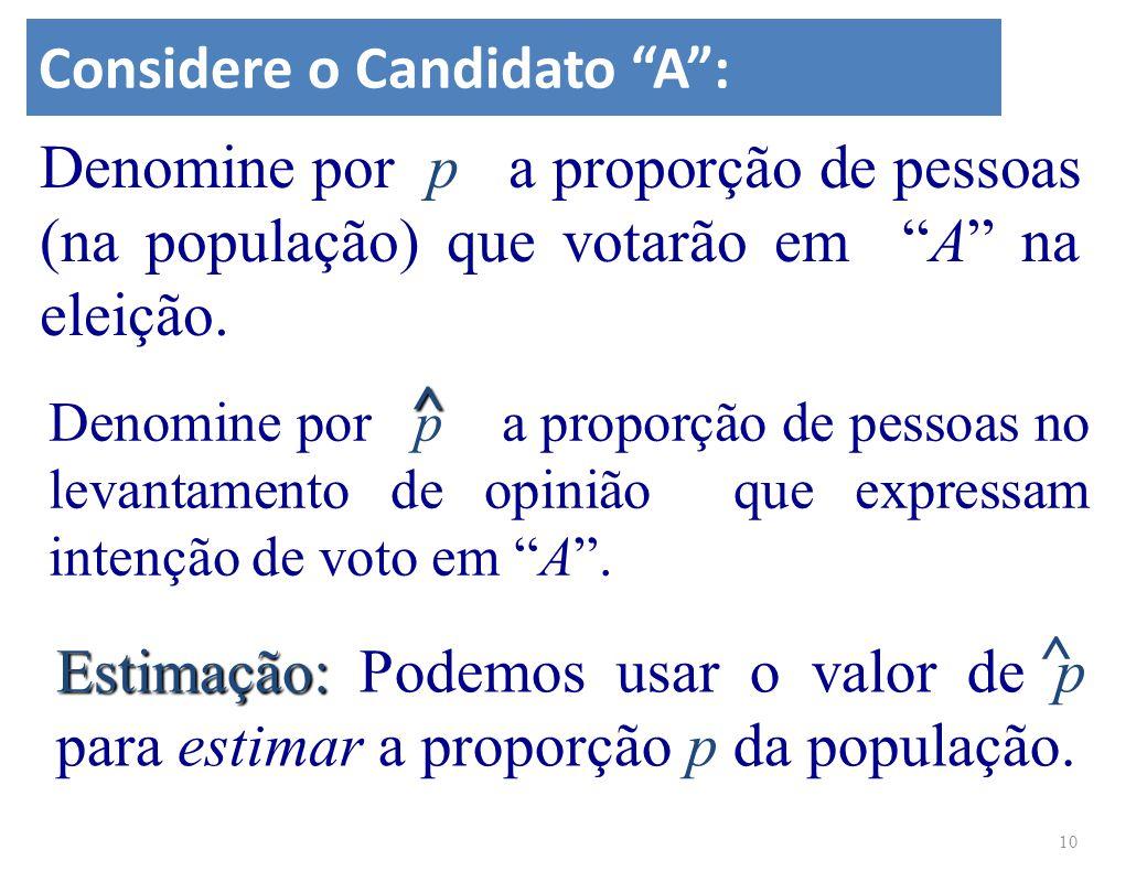 Considere o Candidato A :