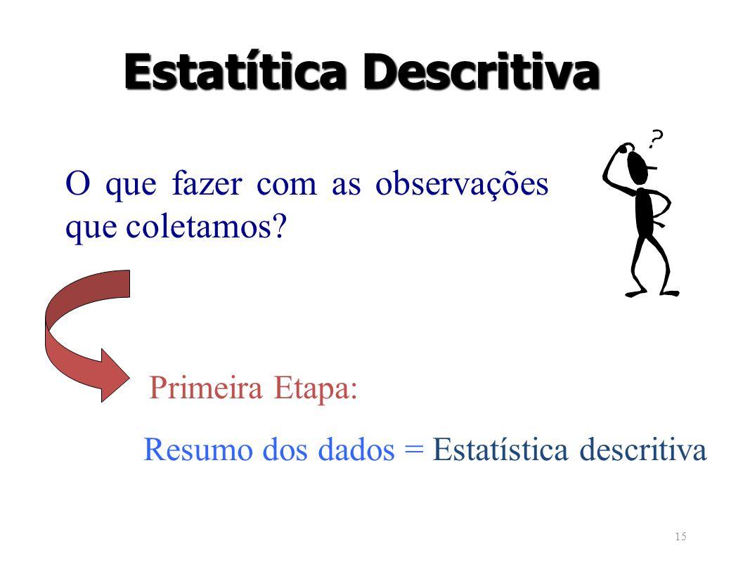 Estatítica Descritiva