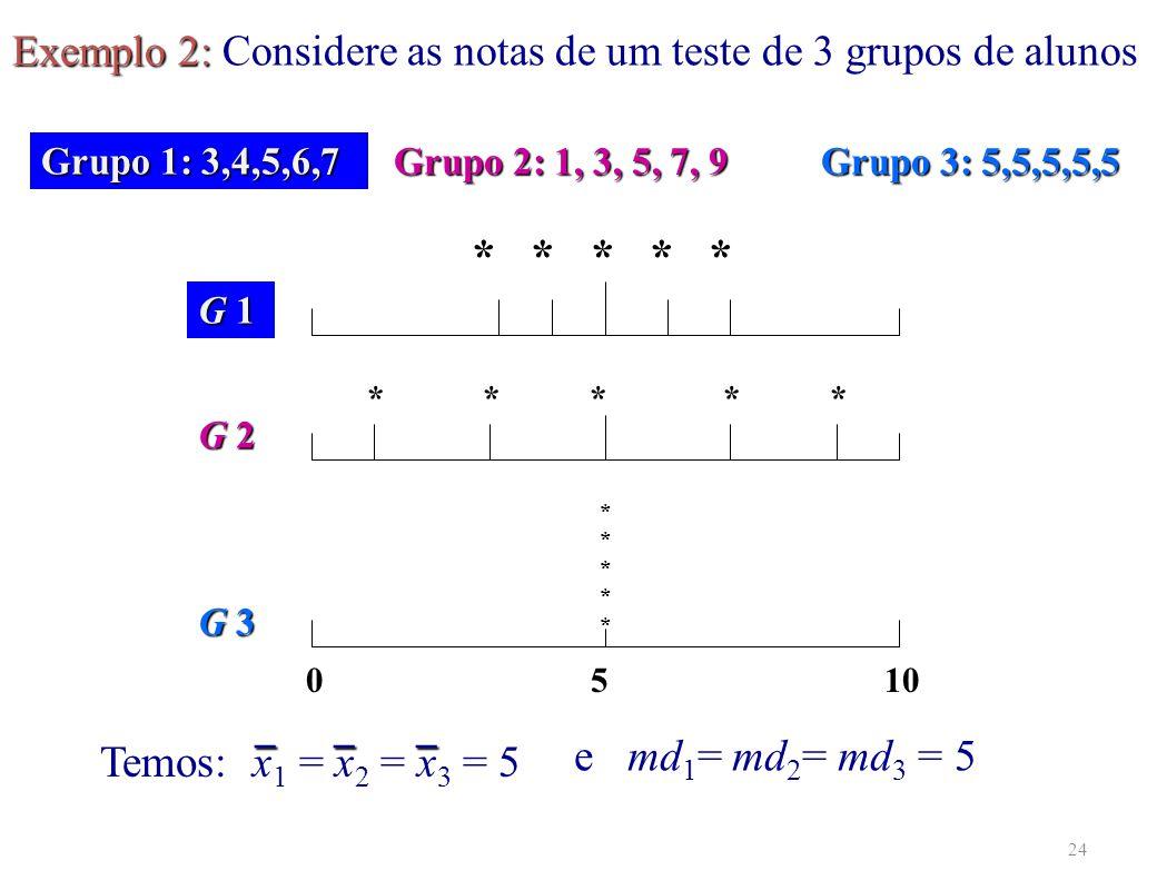 * * * * * e md1= md2= md3 = 5 Temos: x1 = x2 = x3 = 5