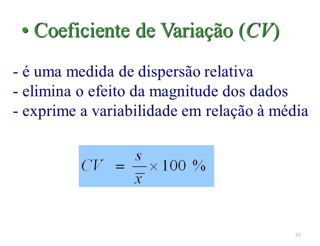 Coeficiente de Variação (CV)