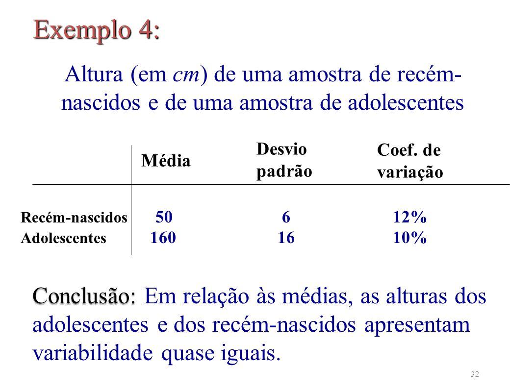 Altura (em cm) de uma amostra de recém-nascidos e de uma amostra de adolescentes