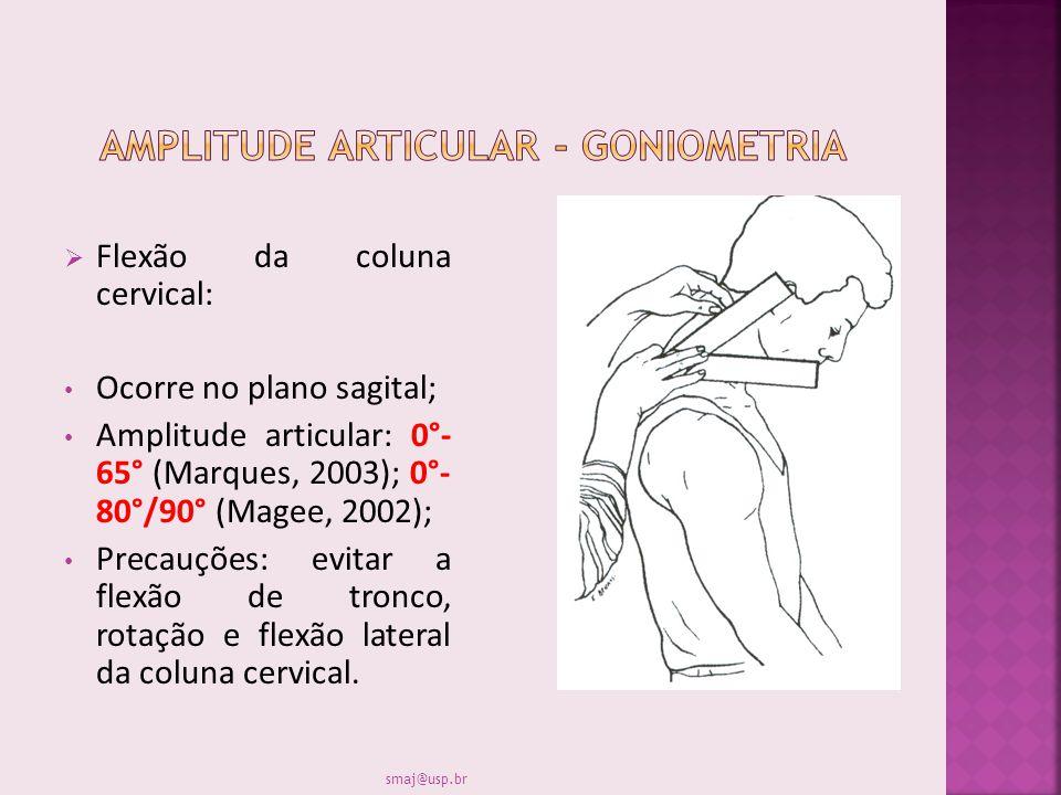 Amplitude articular - goniometria
