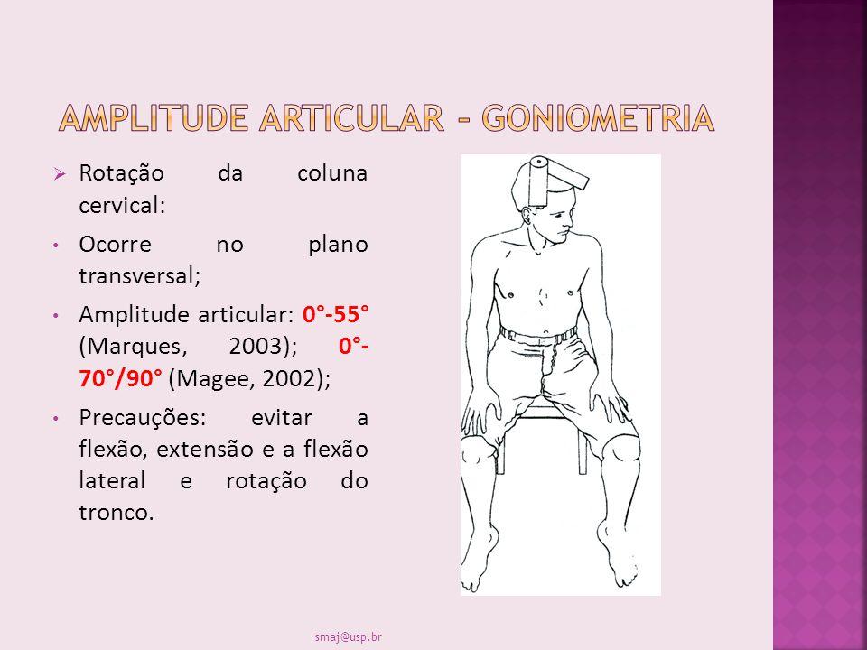 Amplitude articular – goniometria