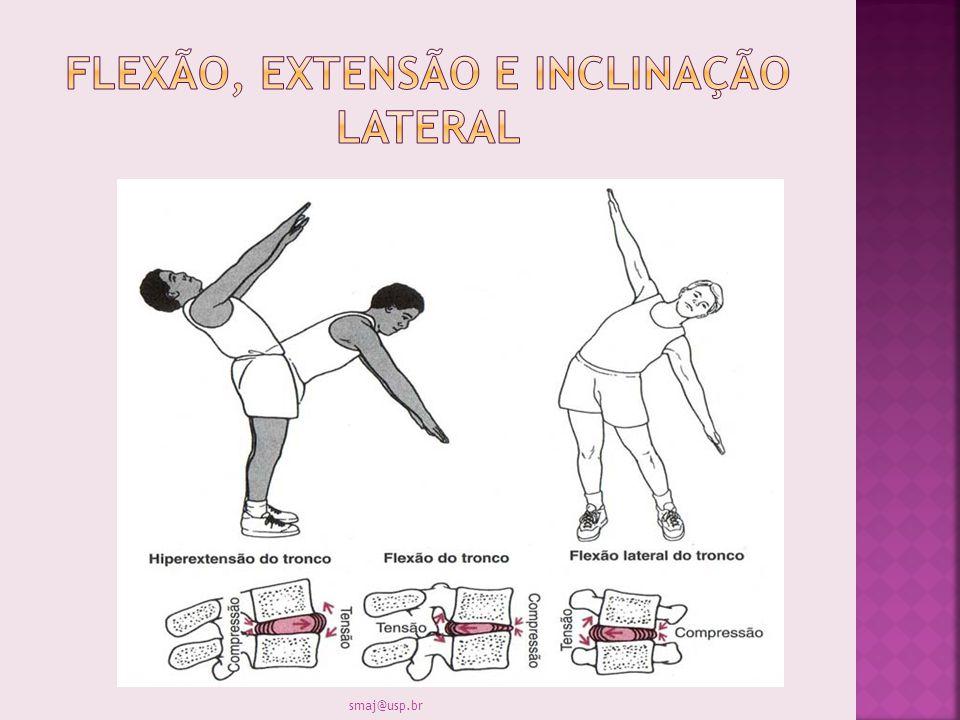 Flexão, extensão e inclinação lateral