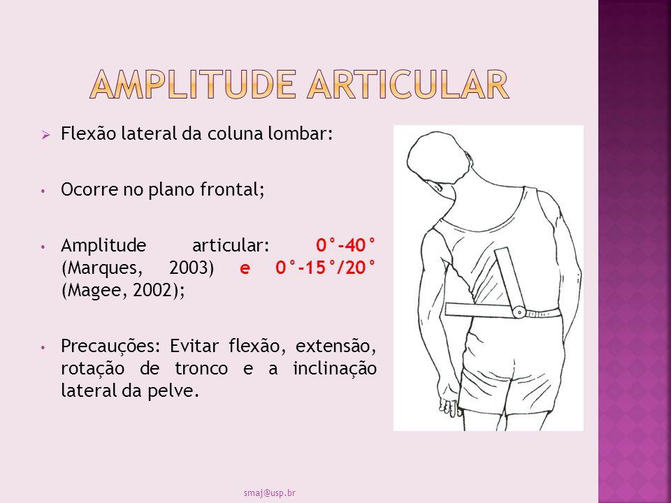 Amplitude articular Flexão lateral da coluna lombar: