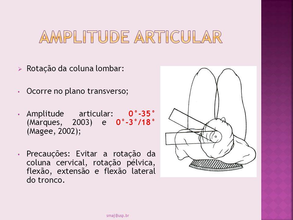 Amplitude articular Rotação da coluna lombar: