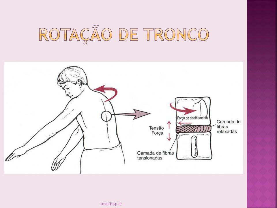 Rotação de tronco smaj@usp.br