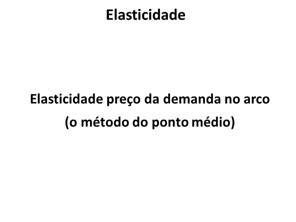 Elasticidade preço da demanda no arco (o método do ponto médio)