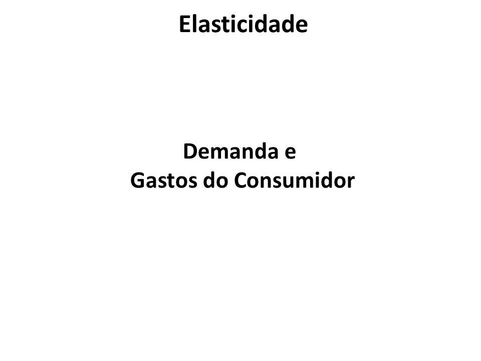Elasticidade Demanda e Gastos do Consumidor