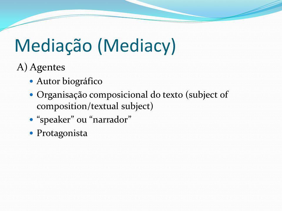 Mediação (Mediacy) A) Agentes Autor biográfico