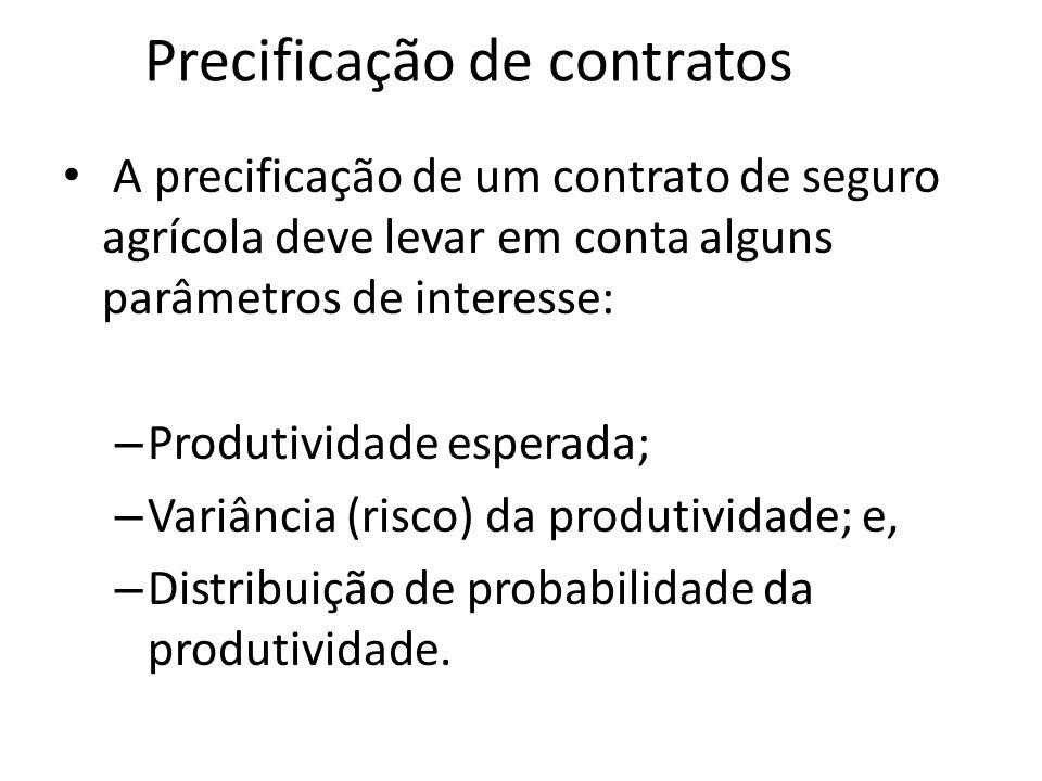 Precificação de contratos
